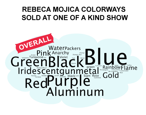 Popular-colors-for-jewelry
